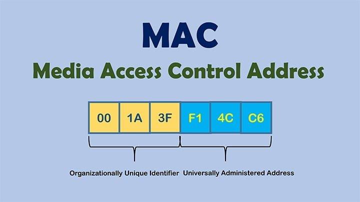 Thêm địa chỉ MAC trên các loại bộ định tuyến thông dụng